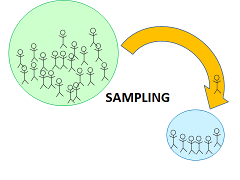 sampling psm made easy