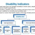 Indicators of Health